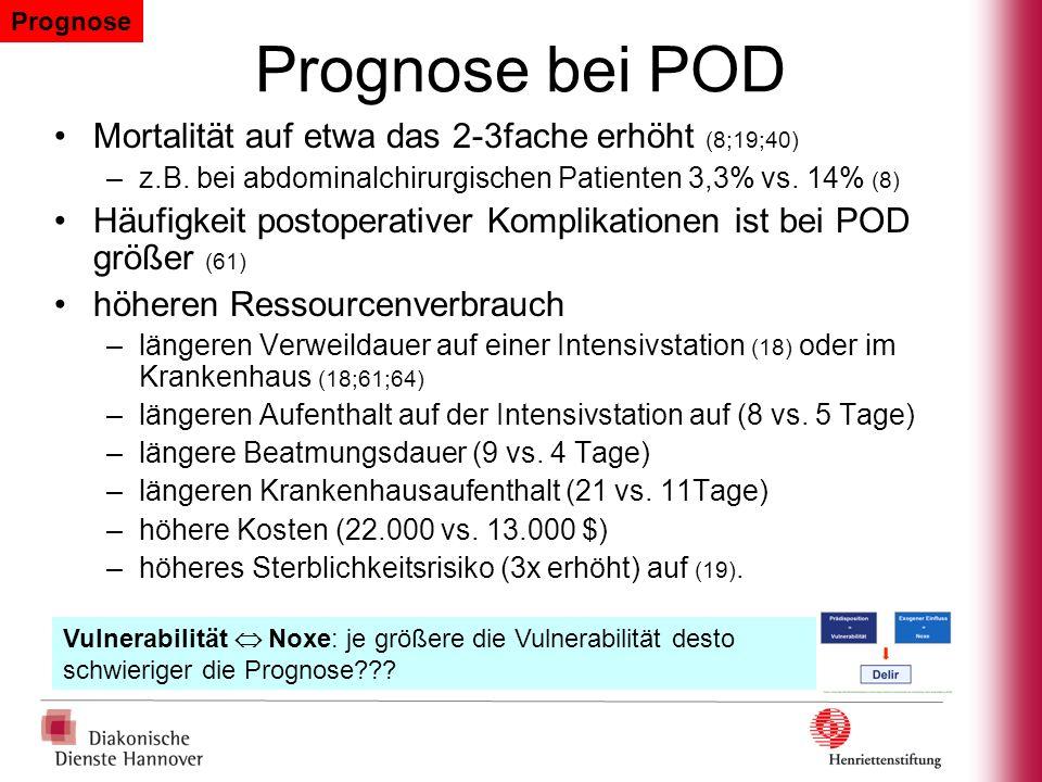 Prognose bei POD Mortalität auf etwa das 2-3fache erhöht (8;19;40)