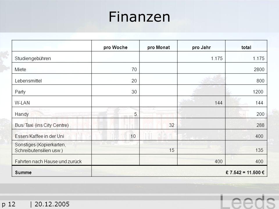 Finanzen pro Woche pro Monat pro Jahr total Studiengebühren 1.175