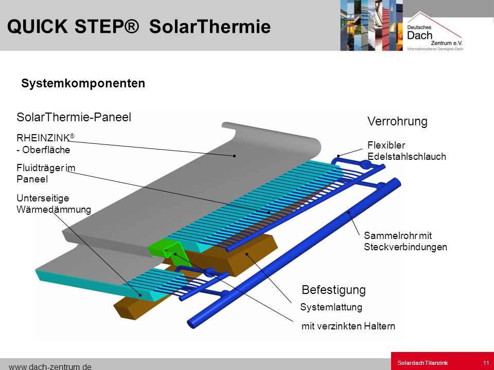 QUICK STEP® SolarThermie