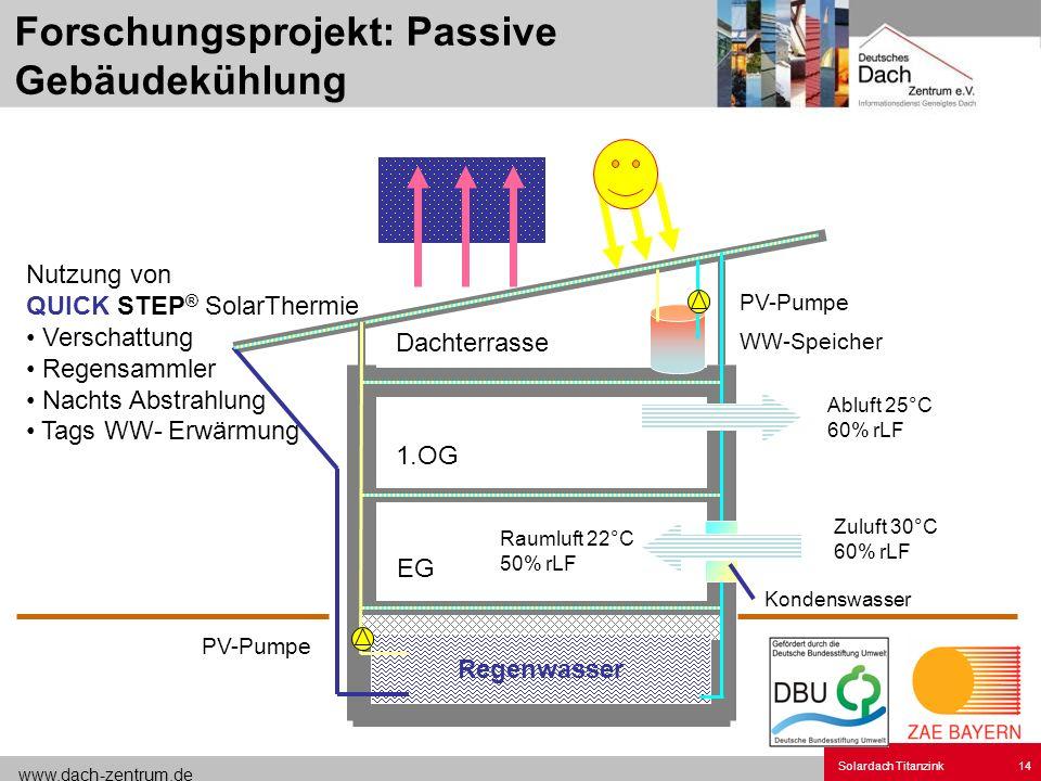 Forschungsprojekt: Passive Gebäudekühlung