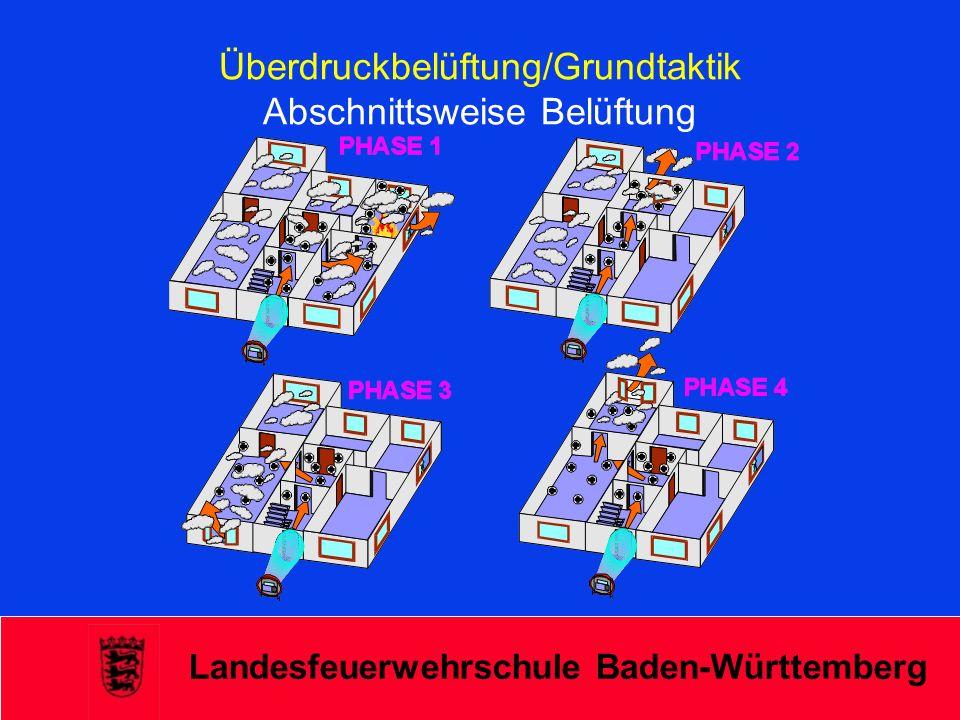 Überdruckbelüftung/Grundtaktik Abschnittsweise Belüftung