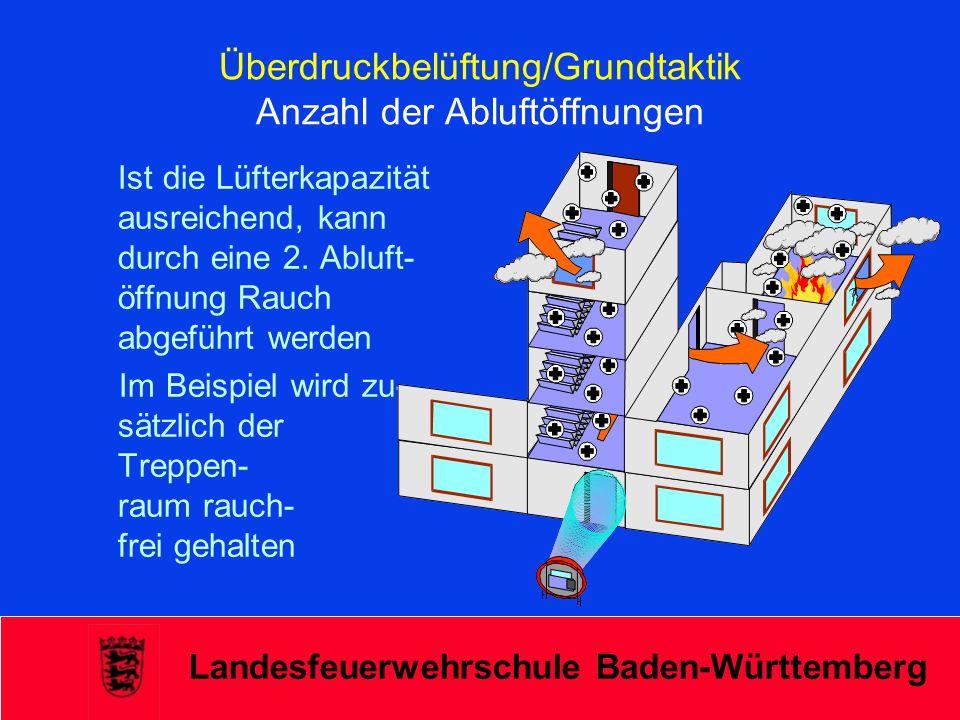 Überdruckbelüftung/Grundtaktik Anzahl der Abluftöffnungen