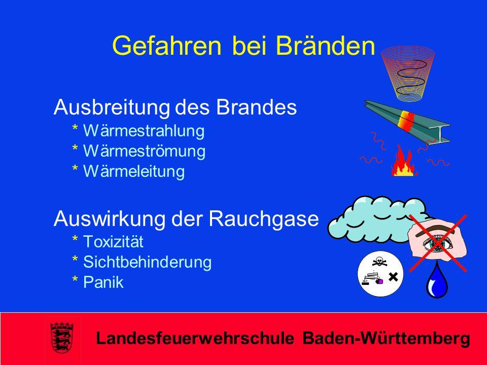Gefahren bei Bränden Ausbreitung des Brandes * Wärmestrahlung * Wärmeströmung * Wärmeleitung.