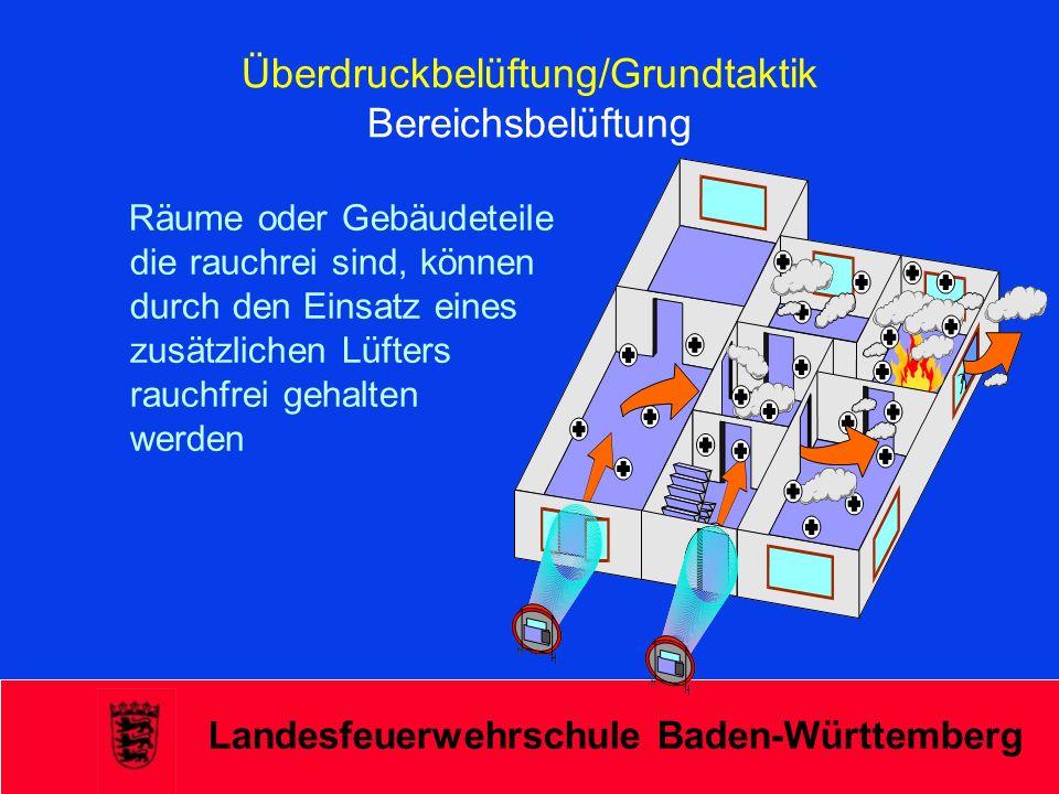 Überdruckbelüftung/Grundtaktik Bereichsbelüftung