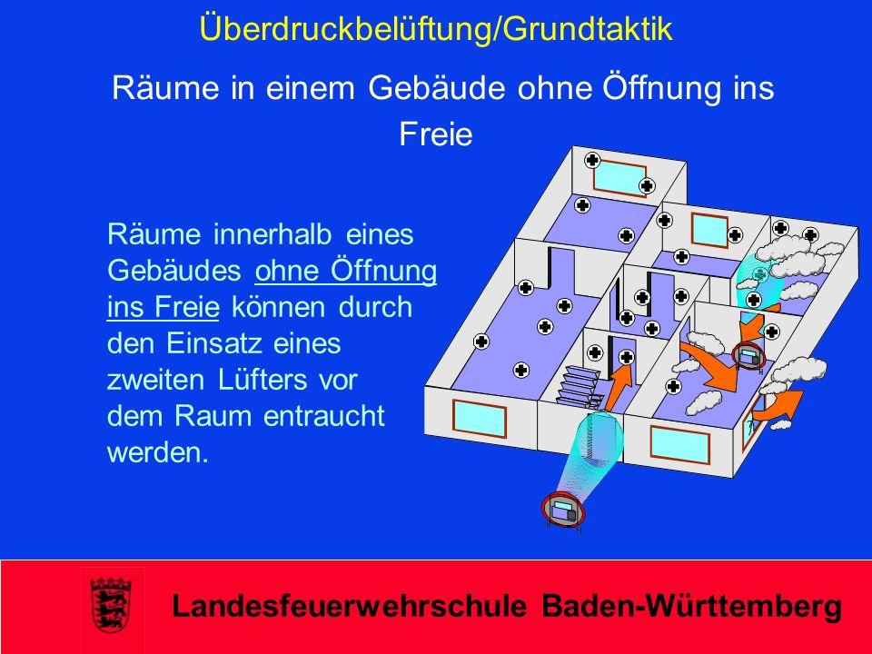 Überdruckbelüftung/Grundtaktik Räume in einem Gebäude ohne Öffnung ins Freie