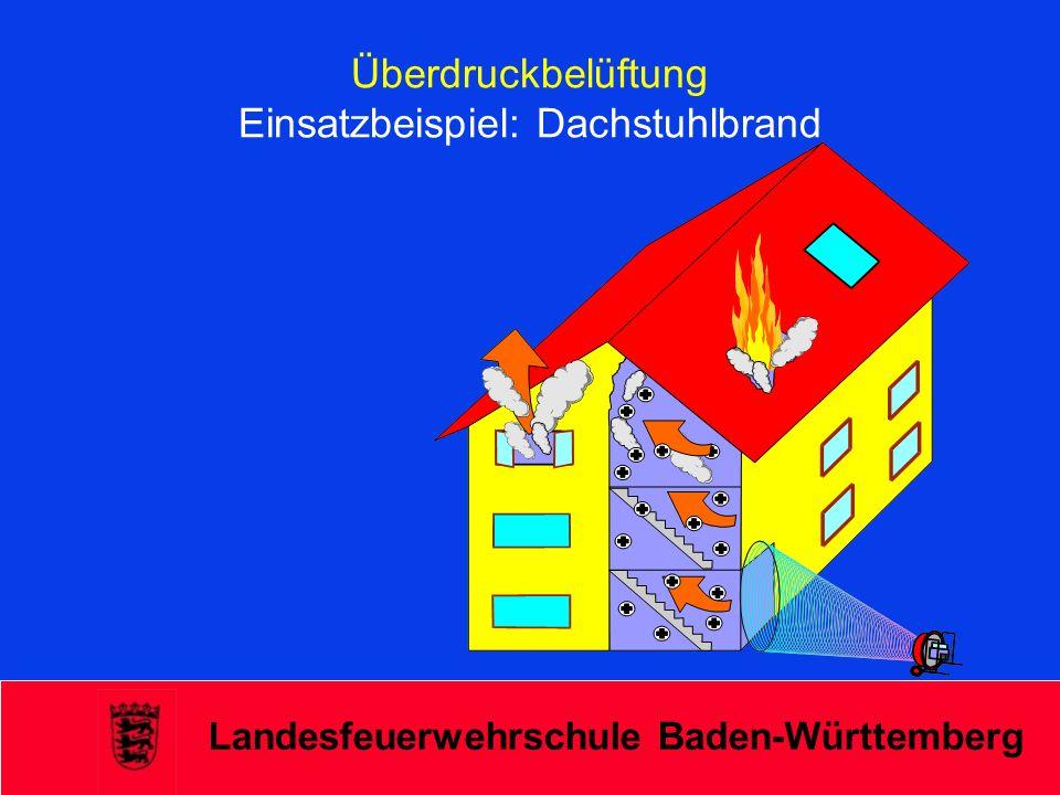 Überdruckbelüftung Einsatzbeispiel: Dachstuhlbrand