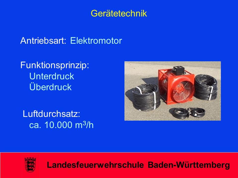 Antriebsart: Elektromotor Funktionsprinzip: Unterdruck Überdruck
