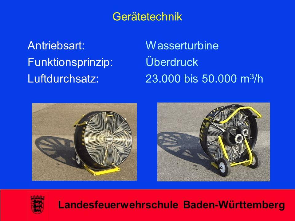 Antriebsart: Wasserturbine Funktionsprinzip: Überdruck