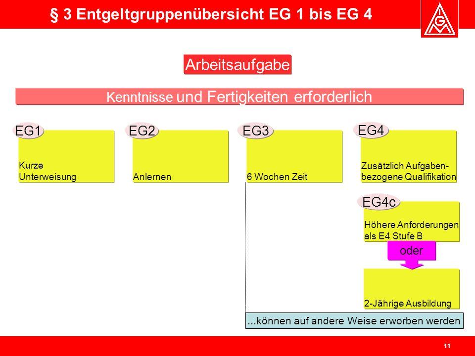 § 3 Entgeltgruppenübersicht EG 1 bis EG 4