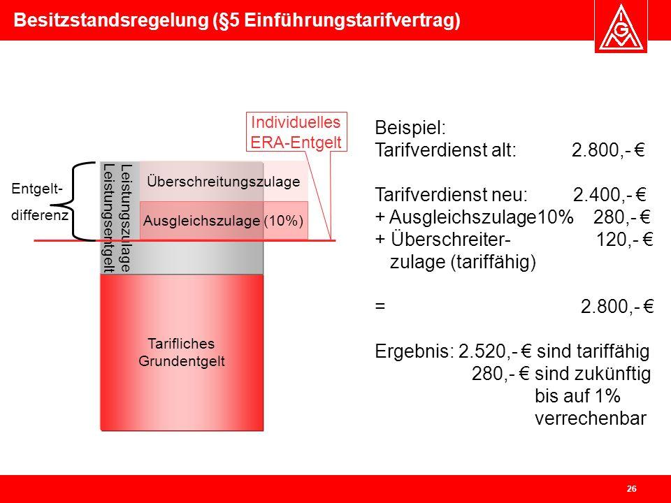 Besitzstandsregelung (§5 Einführungstarifvertrag)