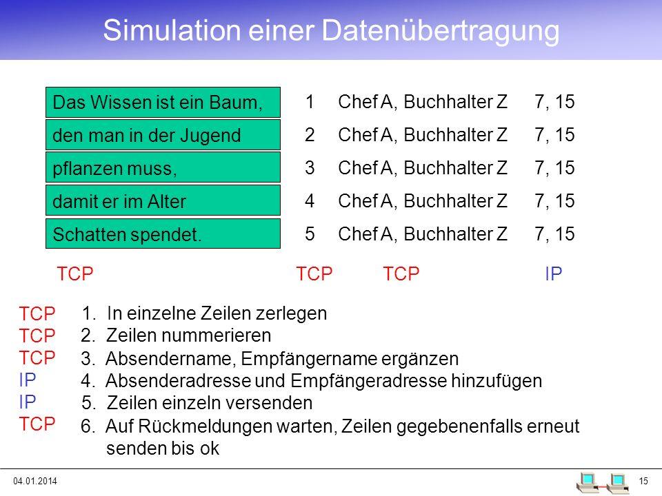 Simulation einer Datenübertragung