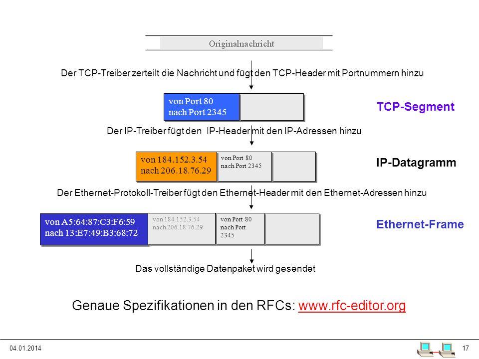 Genaue Spezifikationen in den RFCs: www.rfc-editor.org