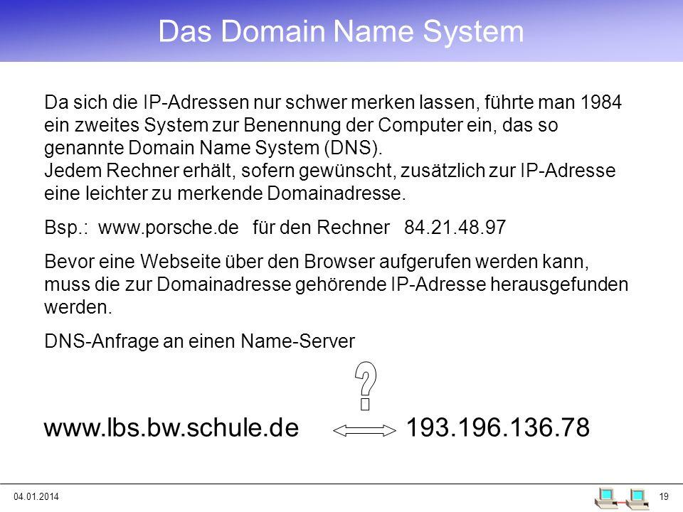Das Domain Name System www.lbs.bw.schule.de 193.196.136.78
