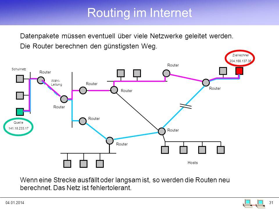 Routing im Internet Datenpakete müssen eventuell über viele Netzwerke geleitet werden. Die Router berechnen den günstigsten Weg.