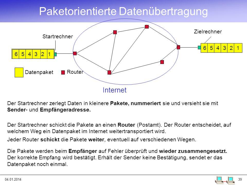 Paketorientierte Datenübertragung