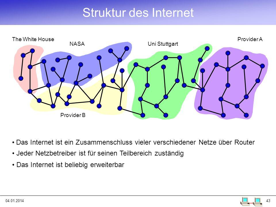 Struktur des Internet NASA. Provider B. Provider A. The White House. Uni Stuttgart.