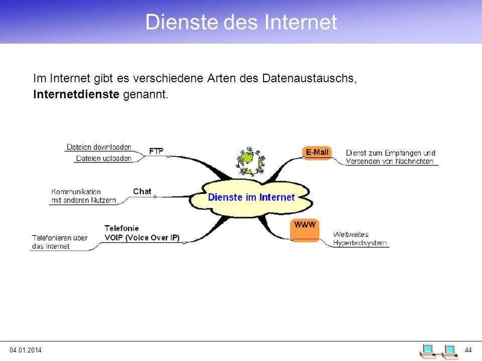 Dienste des Internet Im Internet gibt es verschiedene Arten des Datenaustauschs, Internetdienste genannt.