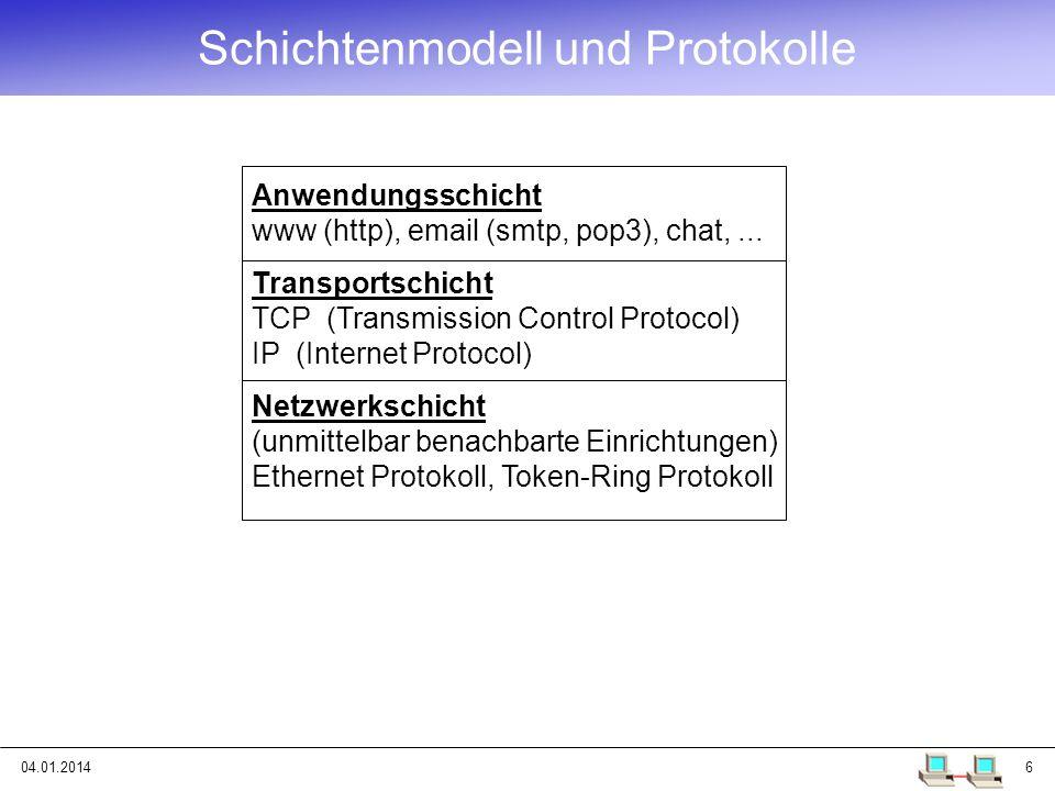 Schichtenmodell und Protokolle
