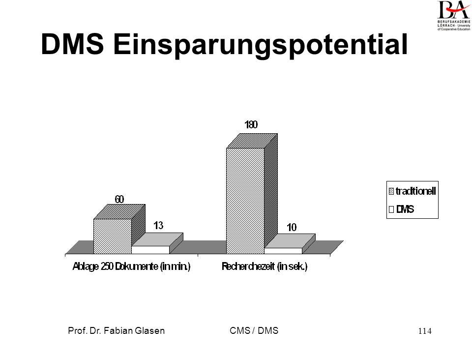 DMS Einsparungspotential