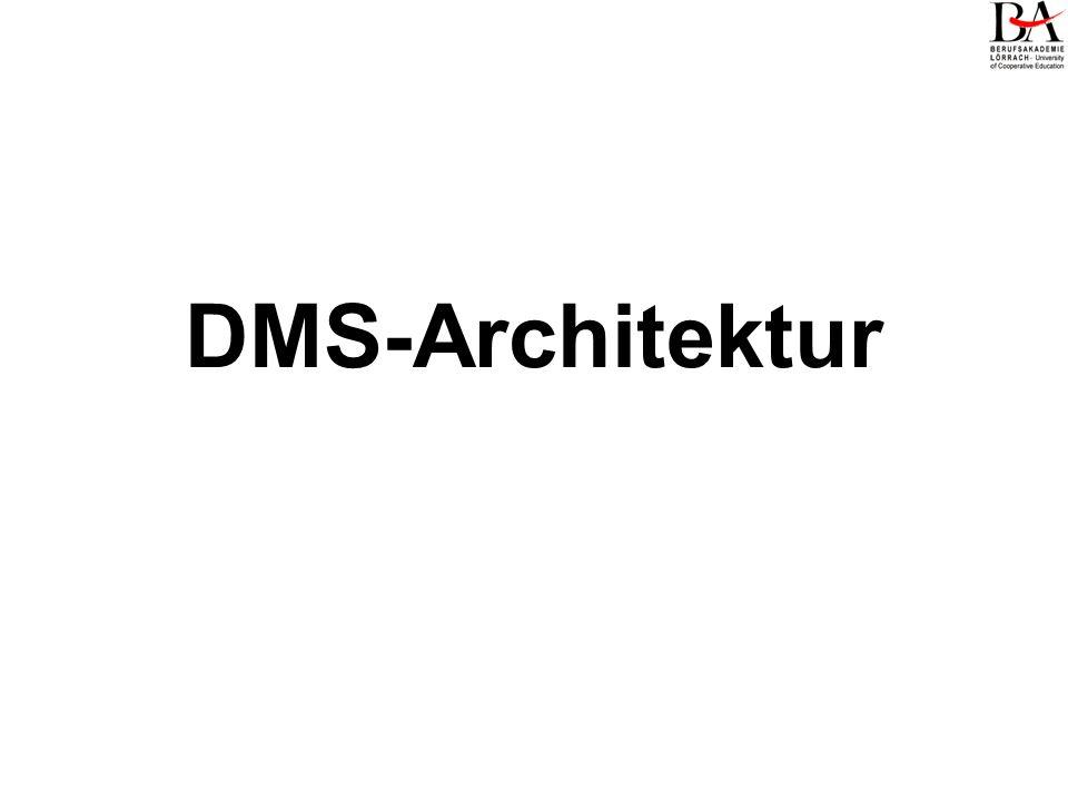 DMS-Architektur