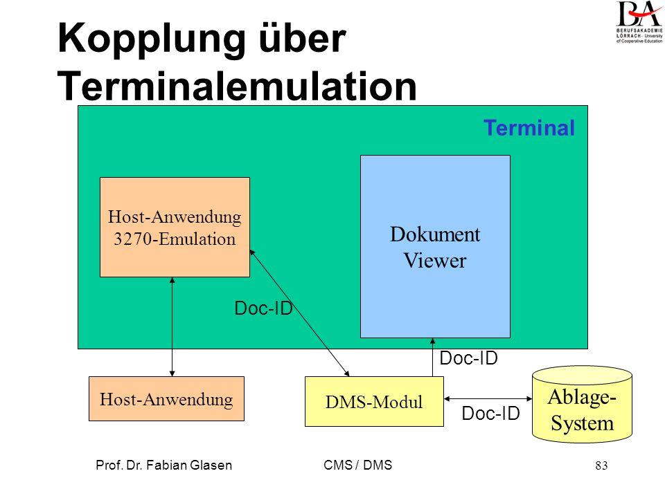 Kopplung über Terminalemulation