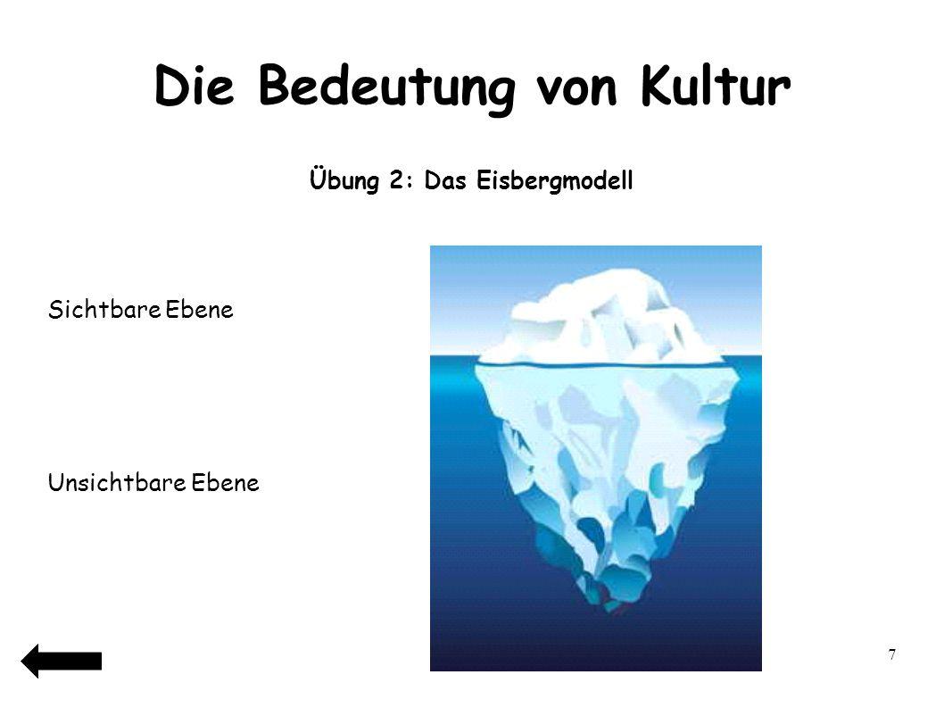 Die Bedeutung von Kultur Übung 2: Das Eisbergmodell