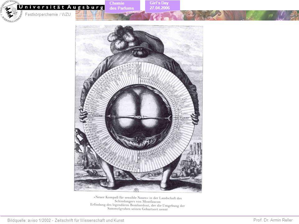 Bildquelle: aviso 1/2002 - Zeitschrift für Wissenschaft und Kunst