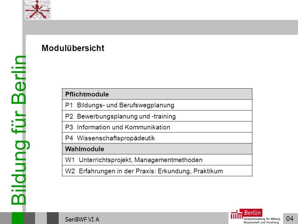 Bildung für Berlin Modulübersicht Pflichtmodule
