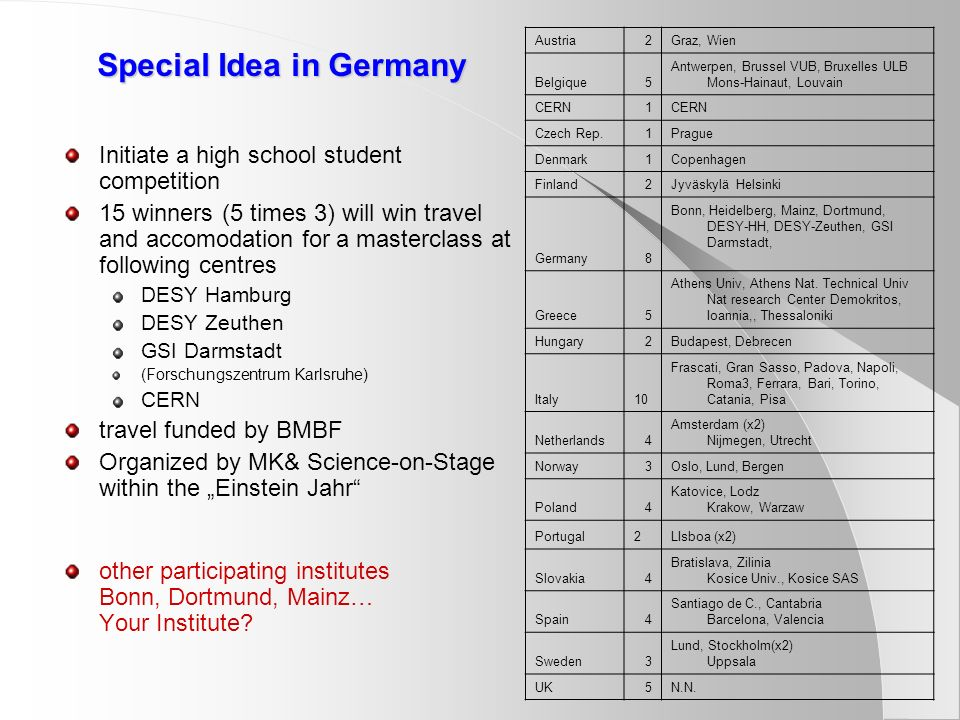 Special Idea in Germany