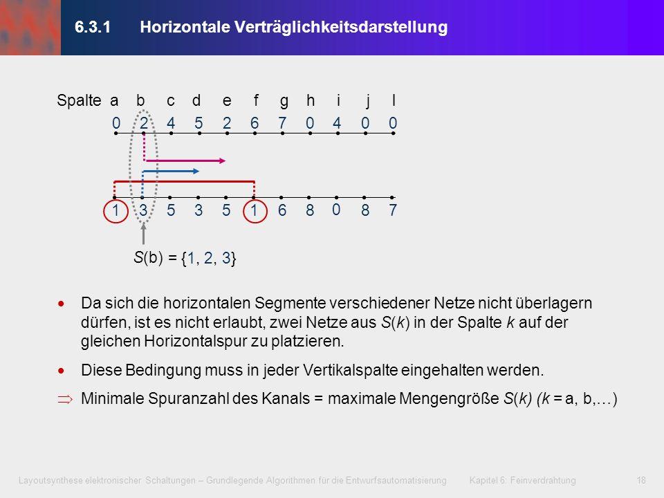 6.3.1 Horizontale Verträglichkeitsdarstellung