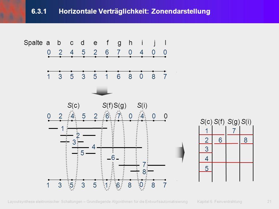 6.3.1 Horizontale Verträglichkeit: Zonendarstellung