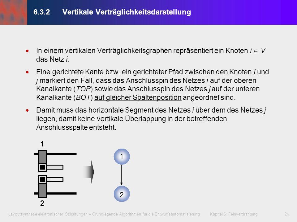 6.3.2 Vertikale Verträglichkeitsdarstellung