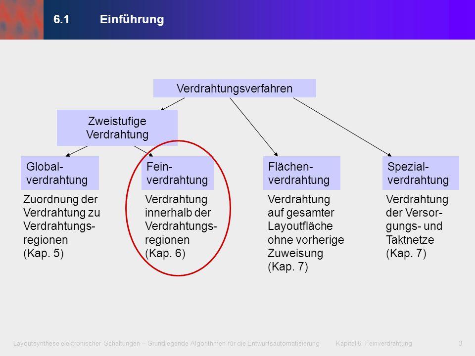 6.1 Einführung Verdrahtungsverfahren Zweistufige Verdrahtung