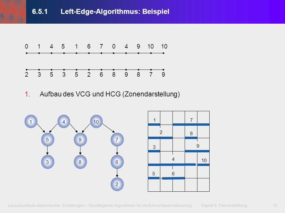 6.5.1 Left-Edge-Algorithmus: Beispiel