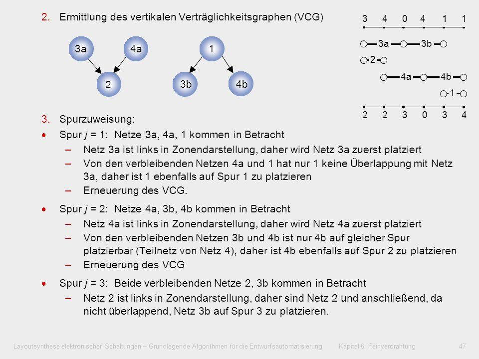 Ermittlung des vertikalen Verträglichkeitsgraphen (VCG)