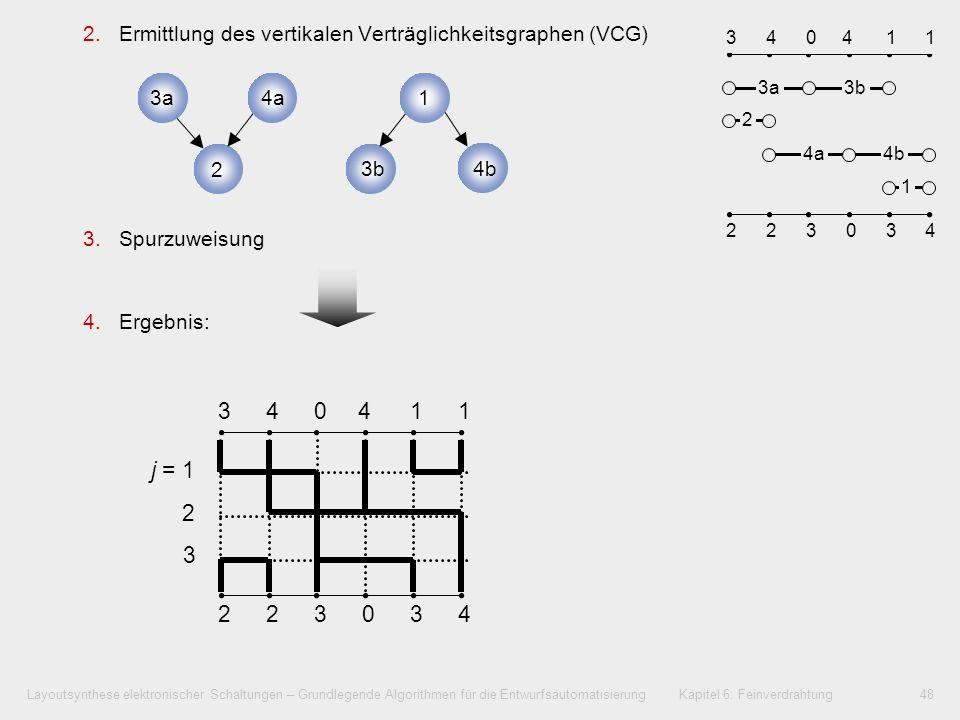 3 4 1 2 j = 1 Ermittlung des vertikalen Verträglichkeitsgraphen (VCG)