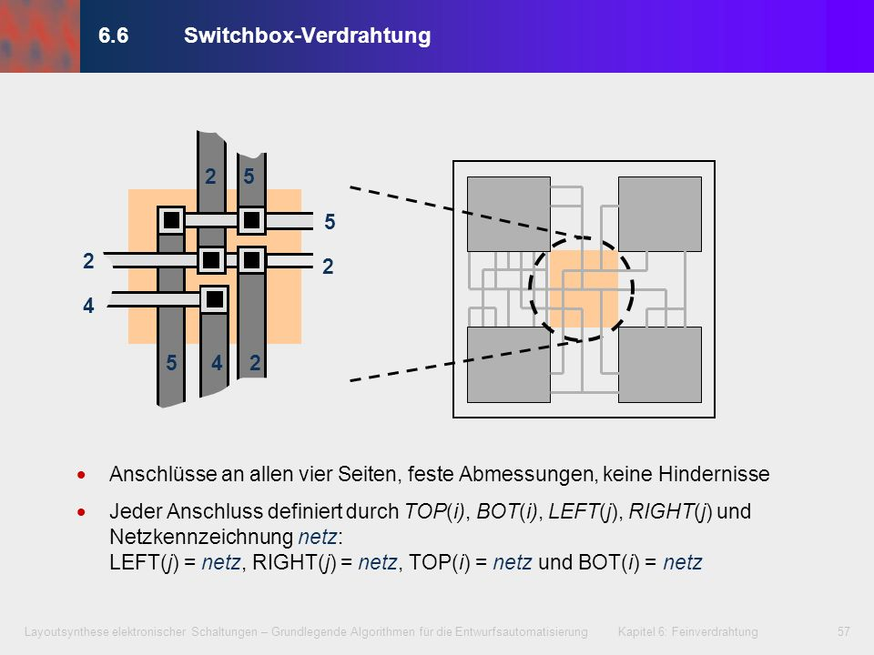 6.6 Switchbox-Verdrahtung