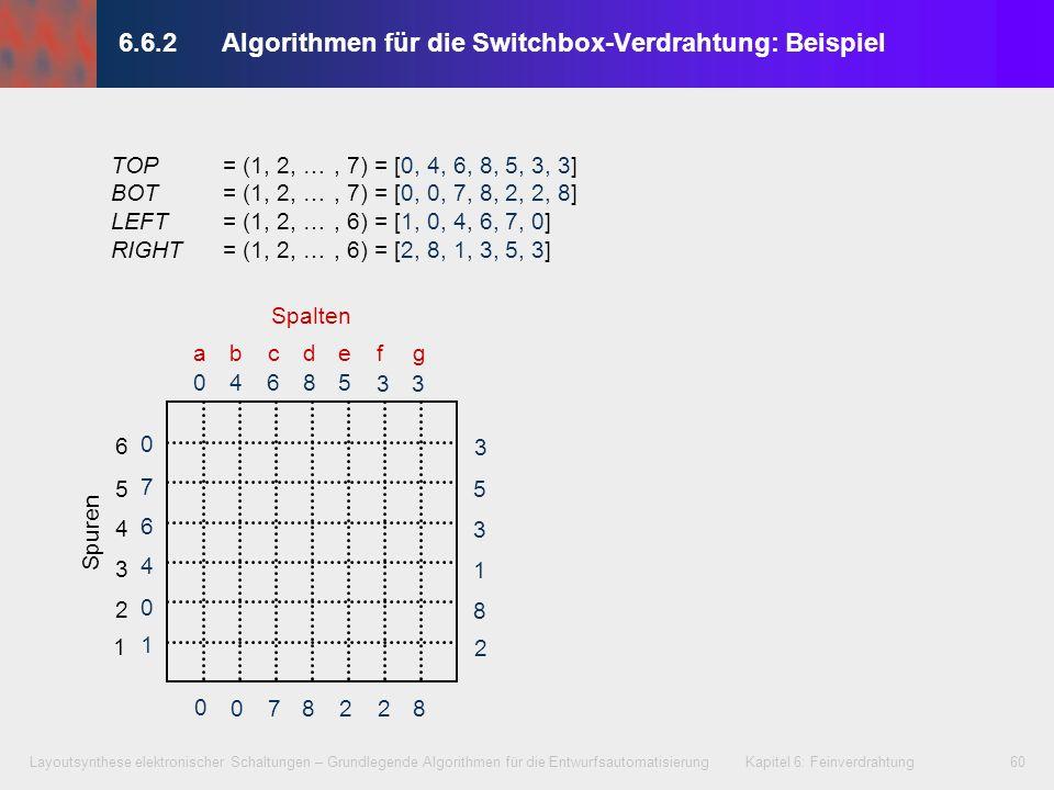 6.6.2 Algorithmen für die Switchbox-Verdrahtung: Beispiel