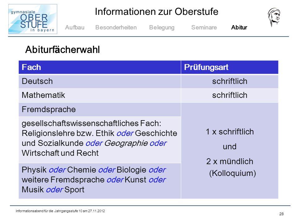 Abiturfächerwahl Fach Prüfungsart Deutsch schriftlich Mathematik