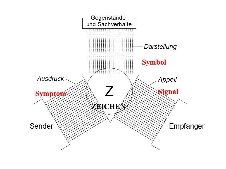Symbol Appell Signal Symptom ZEICHEN
