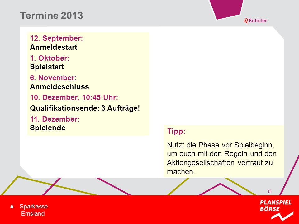 Termine 2013 12. September: Anmeldestart 1. Oktober: Spielstart