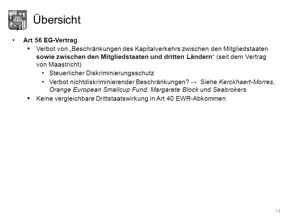 Übersicht Art 56 EG-Vertrag