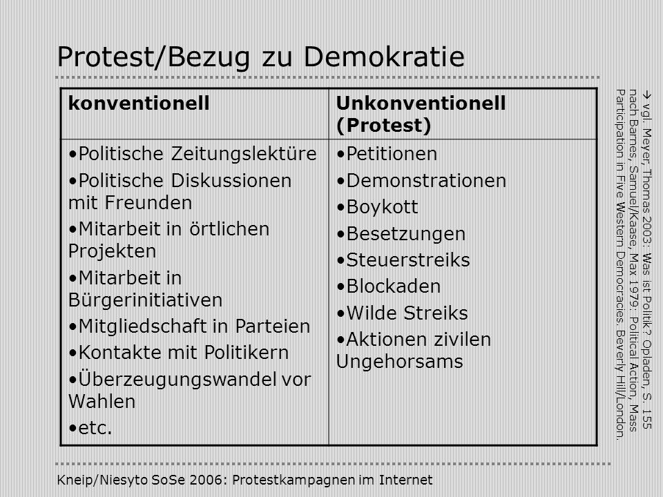 Protest/Bezug zu Demokratie