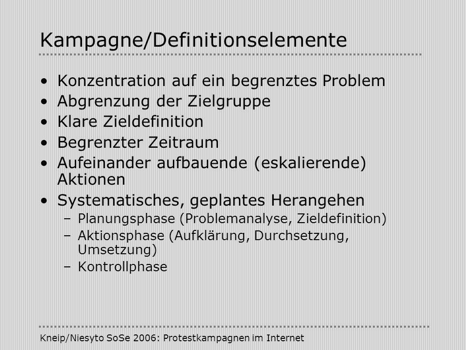Kampagne/Definitionselemente