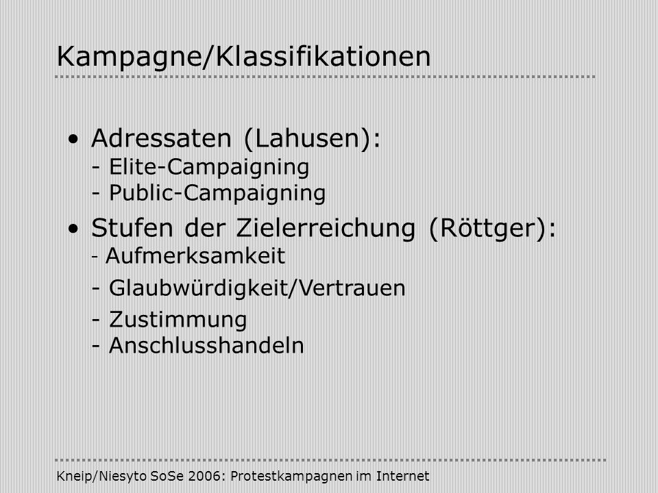 Kampagne/Klassifikationen
