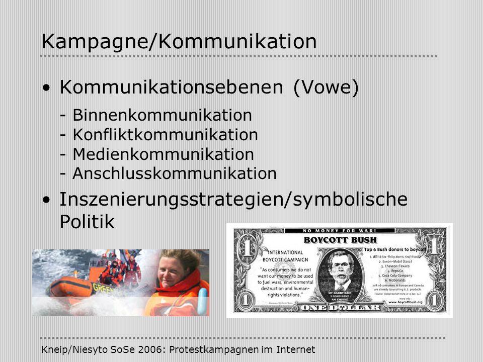 Kampagne/Kommunikation
