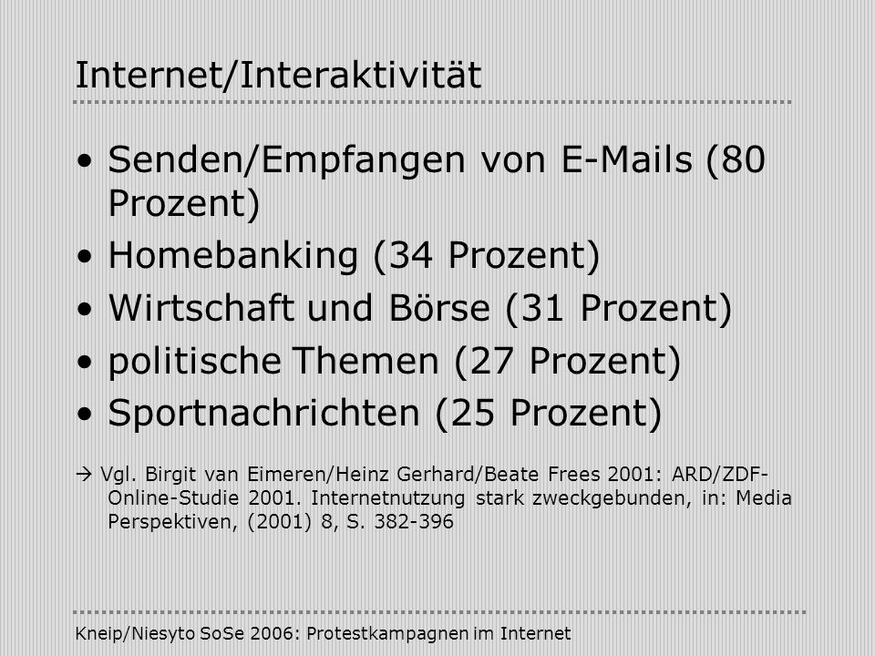 Internet/Interaktivität