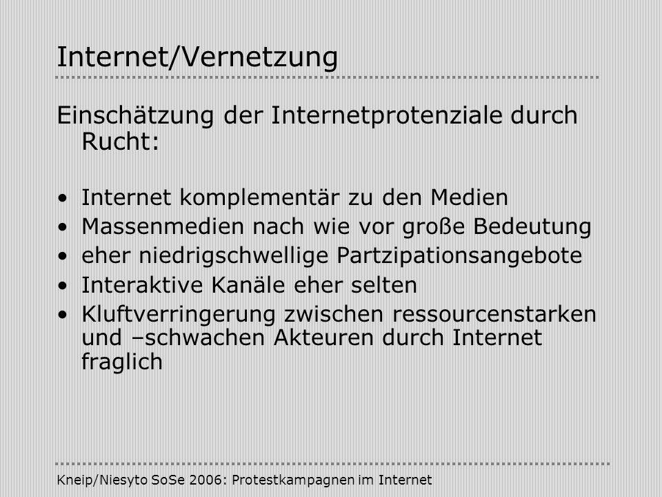 Internet/Vernetzung Einschätzung der Internetprotenziale durch Rucht: