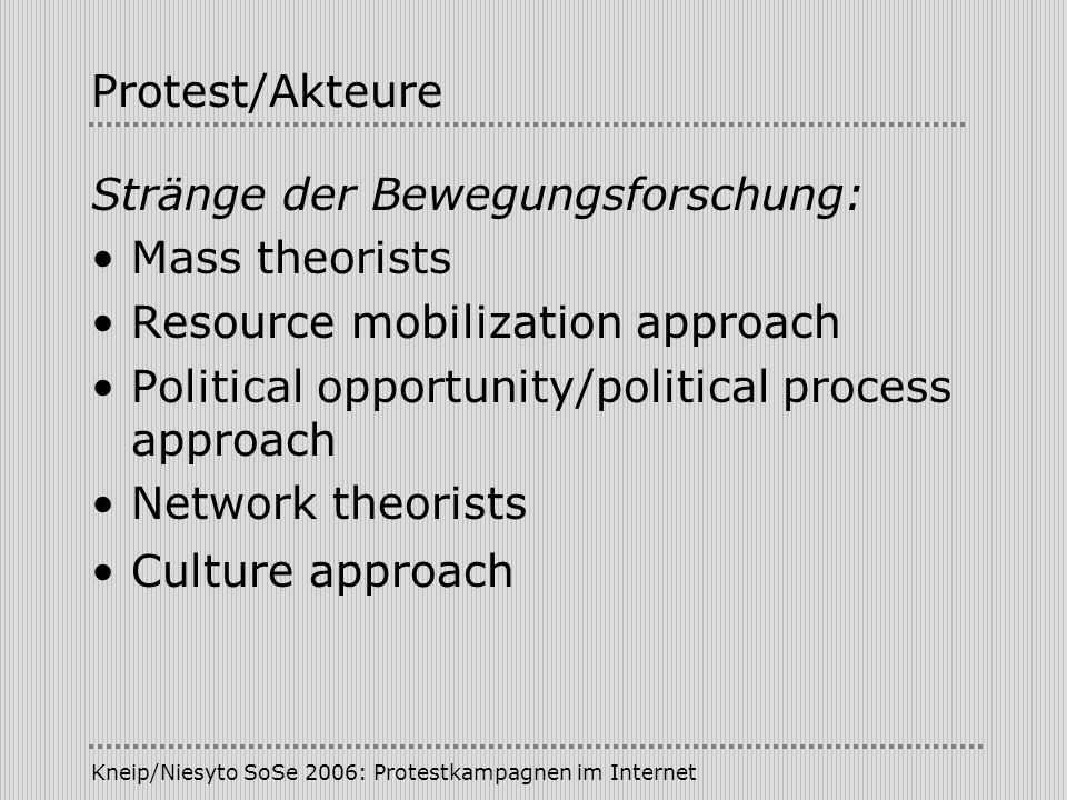 Stränge der Bewegungsforschung: Mass theorists