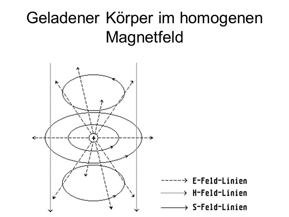 Geladener Körper im homogenen Magnetfeld